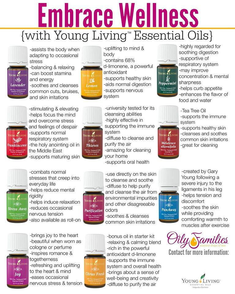 Young Living Essential Oils - User Guide