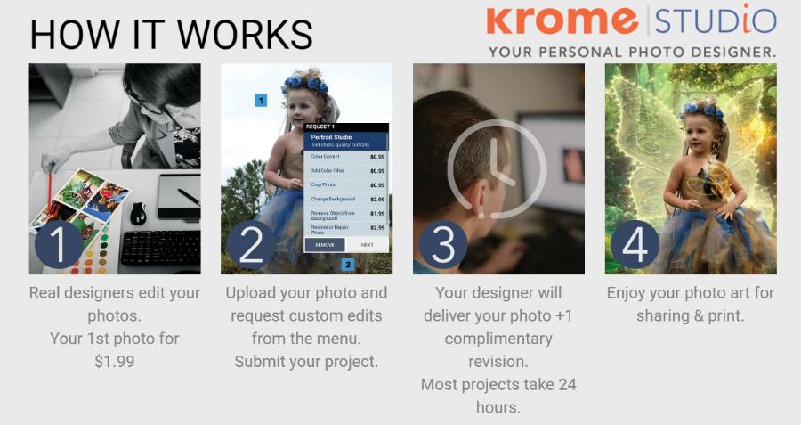krome-studio-the-personal-photo-designer