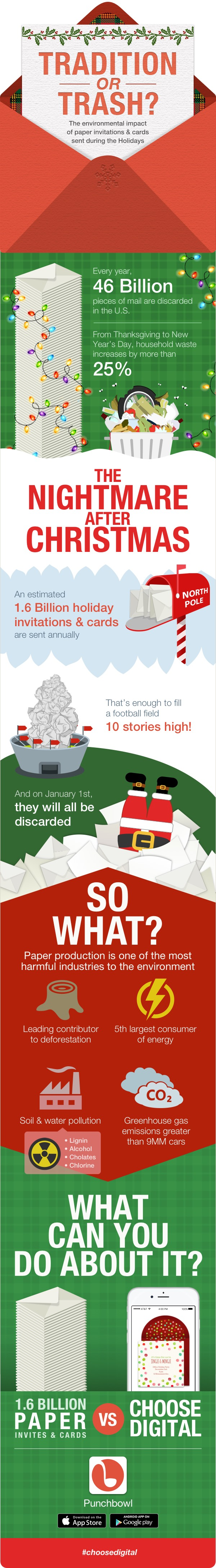 holiday party invitations infographic