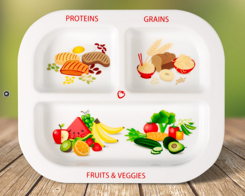 Healthy Habits Divided Plate
